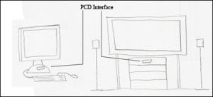 Computer Terminal and Entertainment Systems with PCD Interfaces (Drawing by Jason Ellis)