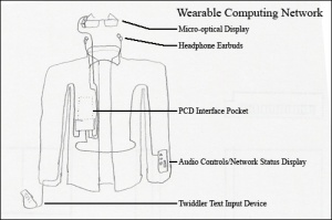 Wearable Computing Network with Integrated PCD Interface Pocket (Drawing by Jason Ellis)