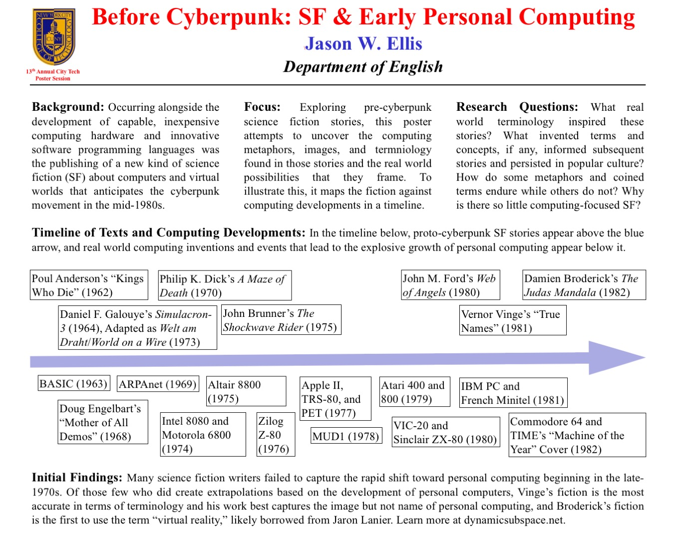 Before Cyberpunk: Science Fiction and Early Personal Computing (for ...